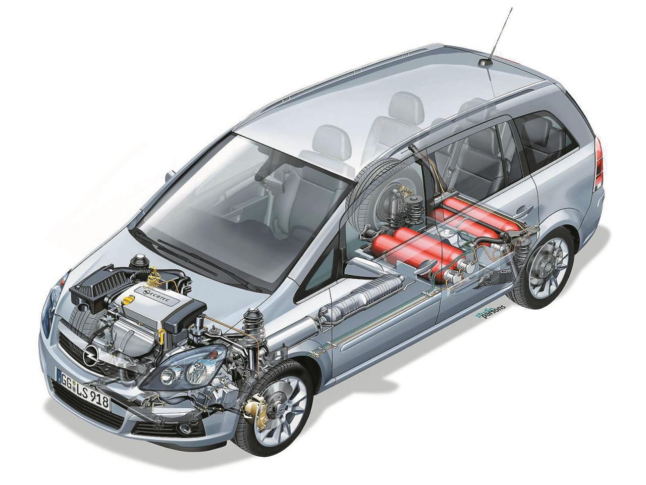 Visu paaudžu Opel Zafira modeļiem CNG baloni novietoti zem virsbūves grīdas.