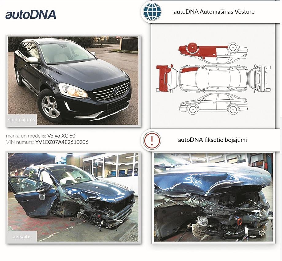AutoDNA atskaitē dažkārt pieejamas bildes, kurās redzama skarba auto vēsture. Šoreiz pēc smaga negadījuma atjaunots Volvo XC60.
