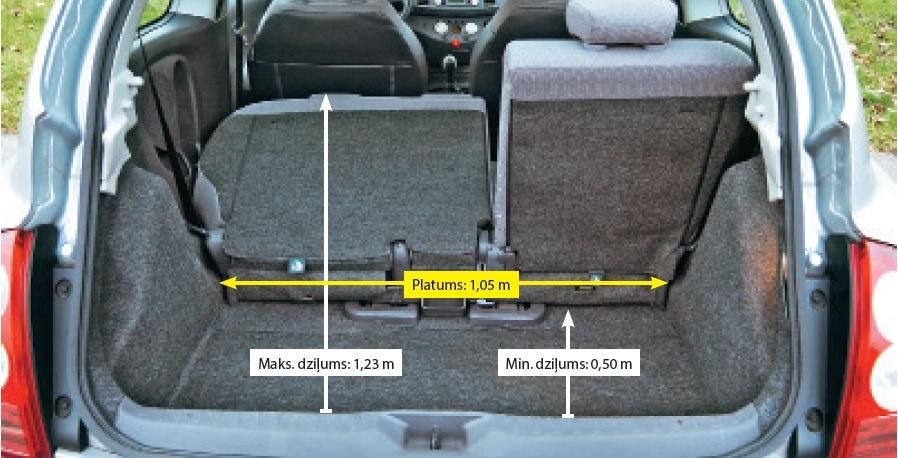 Bagāžas nodalījums: tajā ietilpst 251 litrs, bīdāmais aizmugurējais sēdeklis bija par maksu.