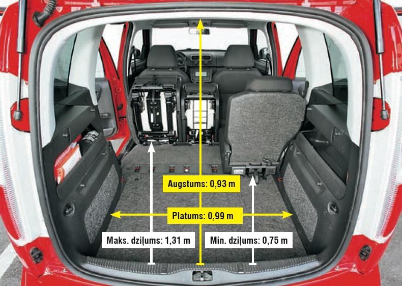 Nolocīt, noliekt un izņemt – tik pielāgojama un praktiska ir reti kura automašīna.