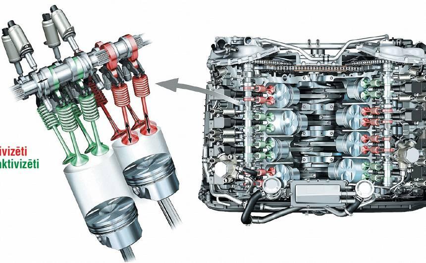 Dzinēja <strong>cilindru deaktivizācija</strong> – vai šī tehnoloģija ļauj ietaupīt?