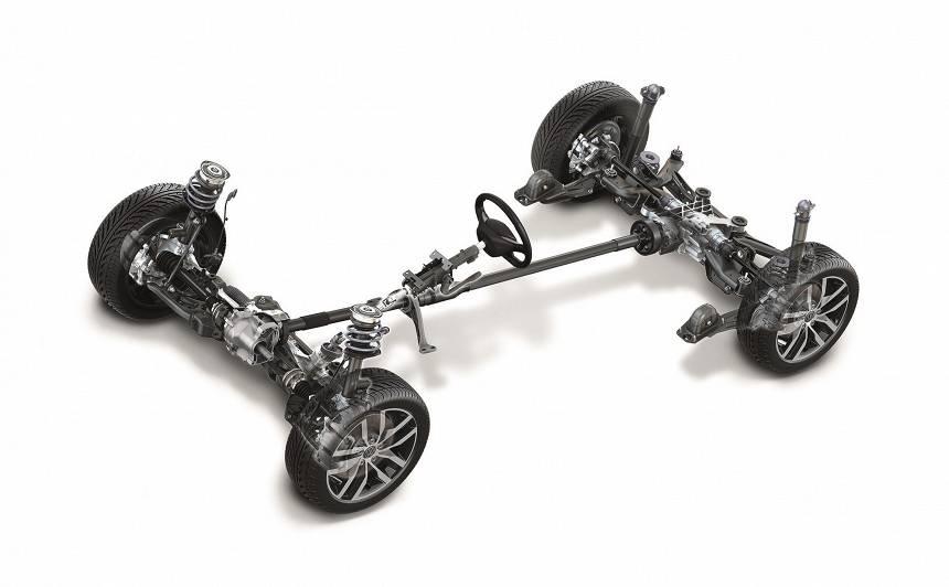 Kā darbojas automašīnas <strong>pilnpiedziņas sistēma?</strong>