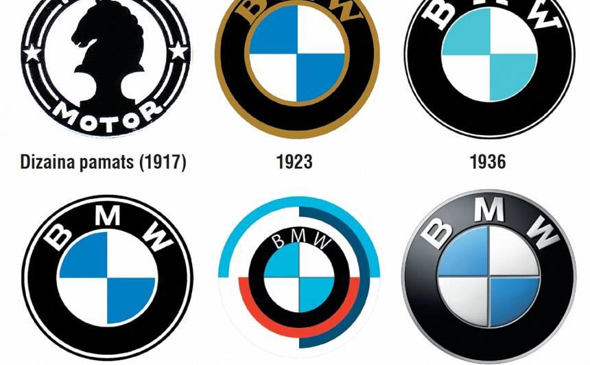 <strong>10 populāru</strong> auto zīmolu logotipu vēsture