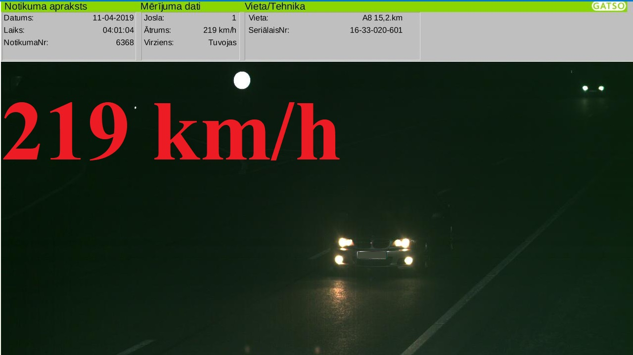 <strong>Īsā laikā 720 eiro sods</strong> — pārgalvīgu BMW divreiz pieķer ar ātrumu vairāk nekā 200 km/h