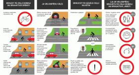 Uz ielām arvien vairāk velosipēdistu — <strong>policija atgādina par satiksmes drošību</strong>